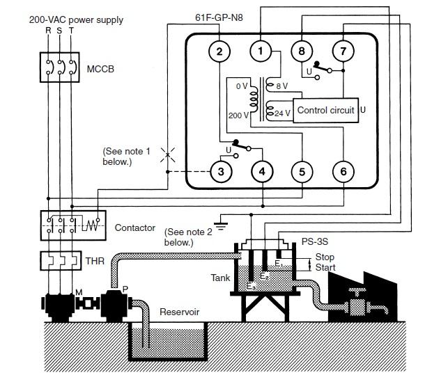 61fgpn8_principiu 61f gp n8 level monitoring relay Omron plc Diagrams at gsmx.co