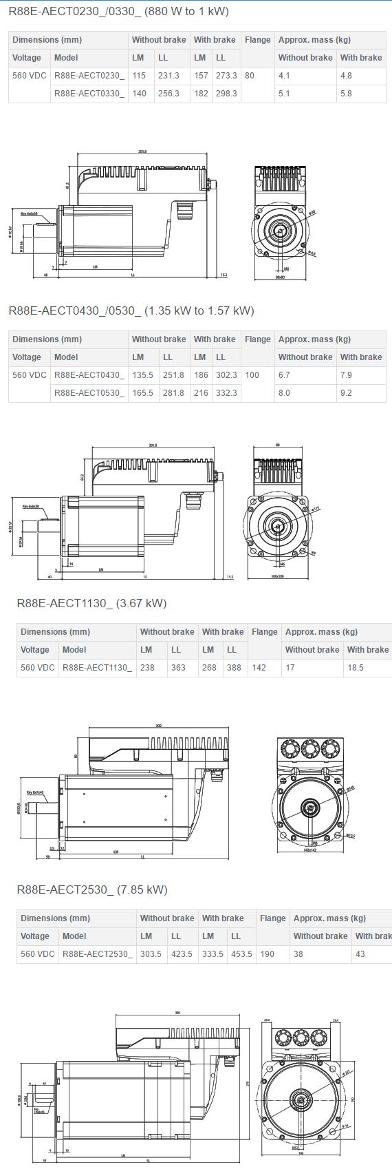 Integrated Servo Motor